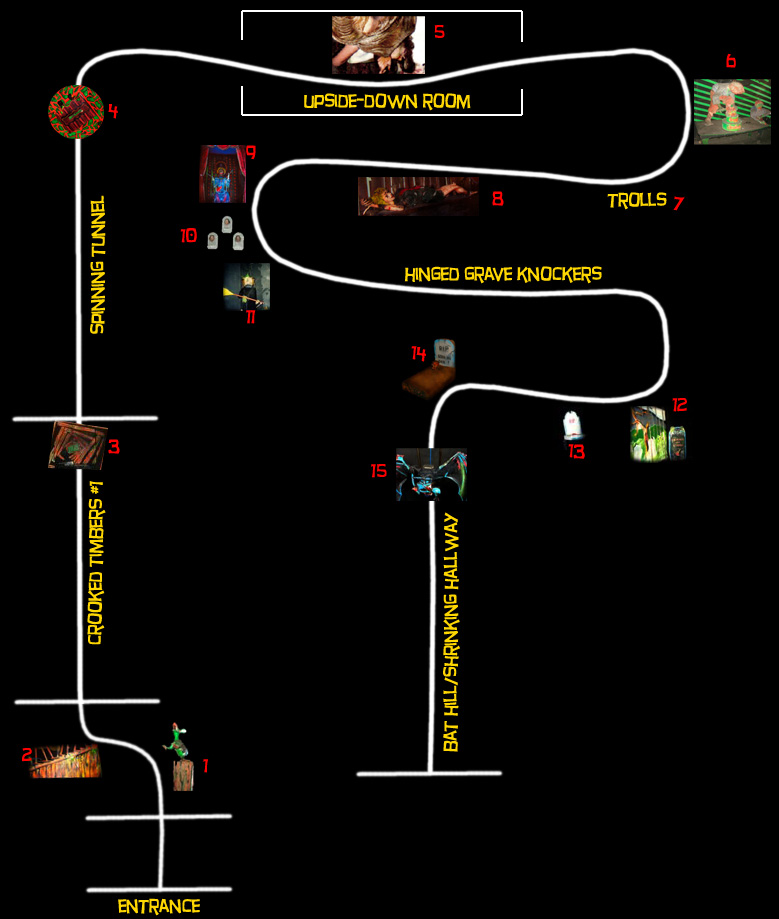 Trimper S Haunted House Track Layout